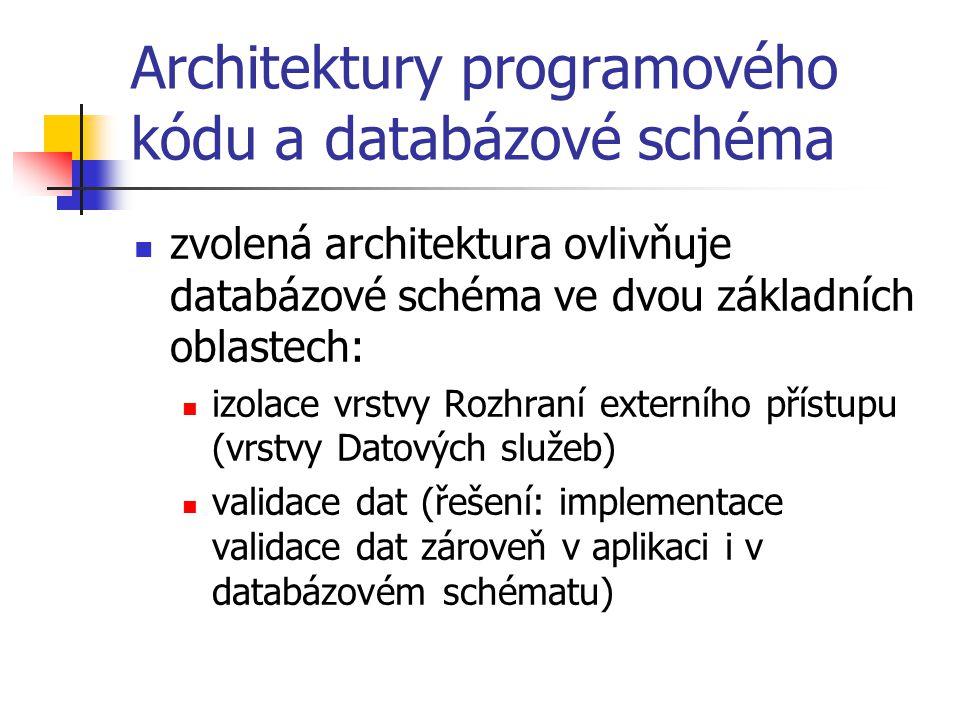 Architektury programového kódu a databázové schéma
