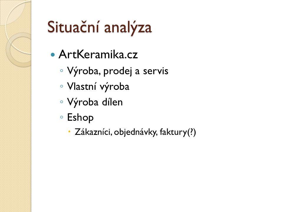 Situační analýza ArtKeramika.cz Výroba, prodej a servis Vlastní výroba