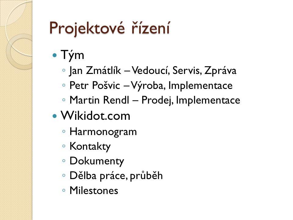 Projektové řízení Tým Wikidot.com