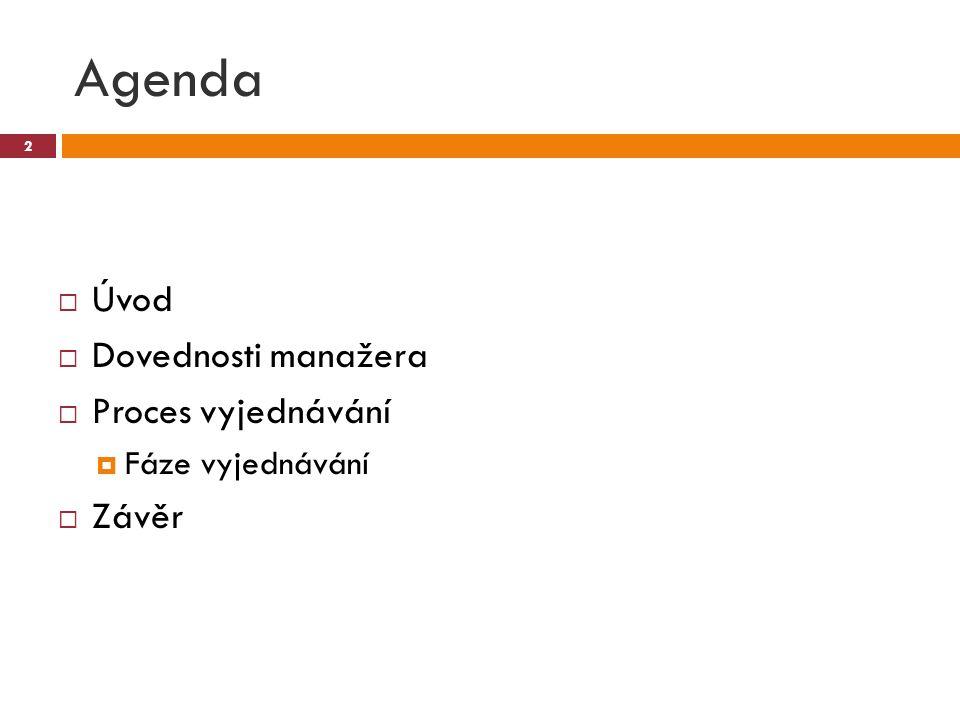 Agenda Úvod Dovednosti manažera Proces vyjednávání Závěr