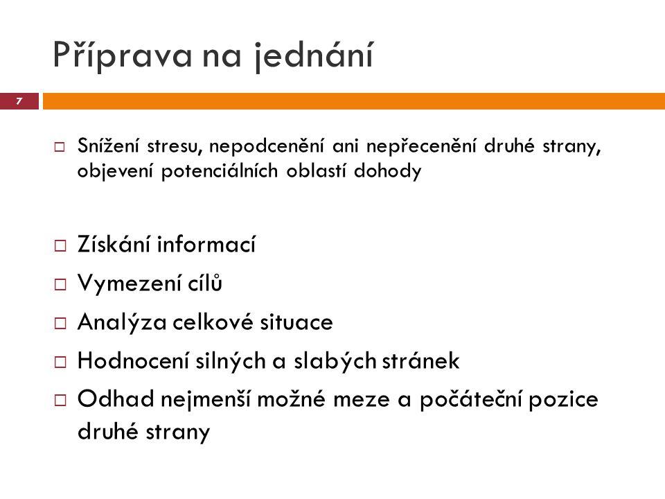 Příprava na jednání Získání informací Vymezení cílů