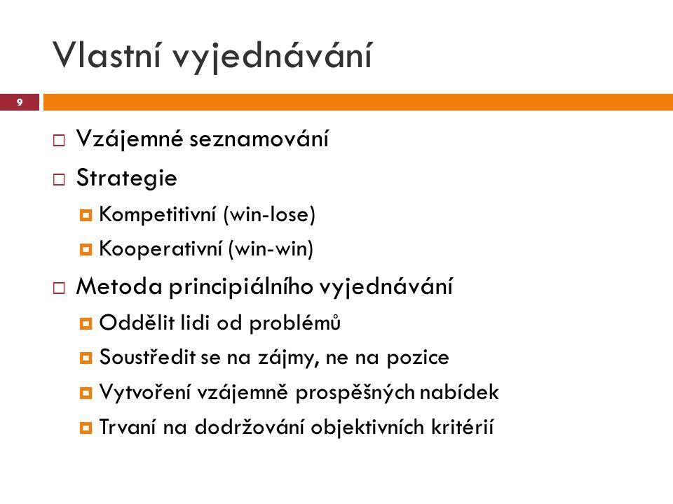 Vlastní vyjednávání Vzájemné seznamování Strategie