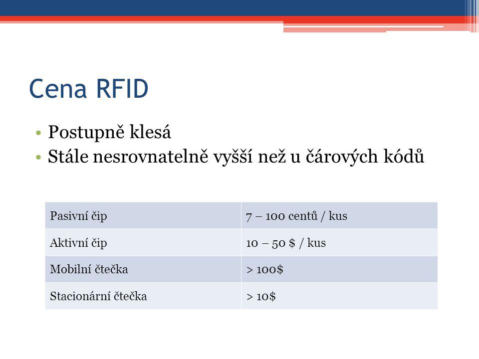 Cena RFID Postupně klesá Stále nesrovnatelně vyšší než u čárových kódů