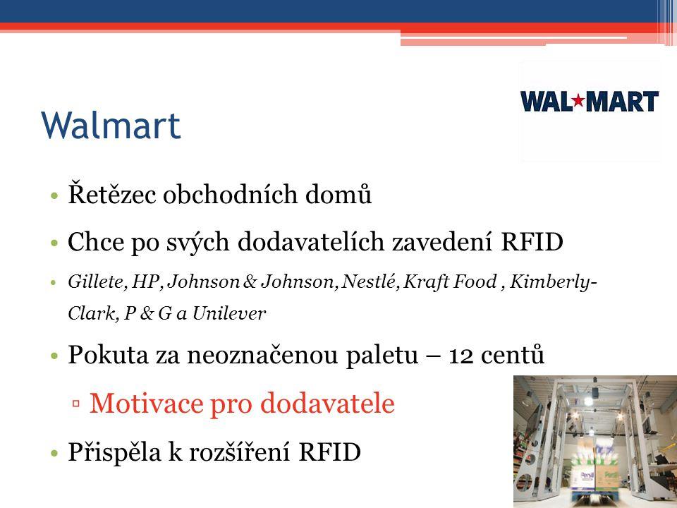Walmart Motivace pro dodavatele Řetězec obchodních domů