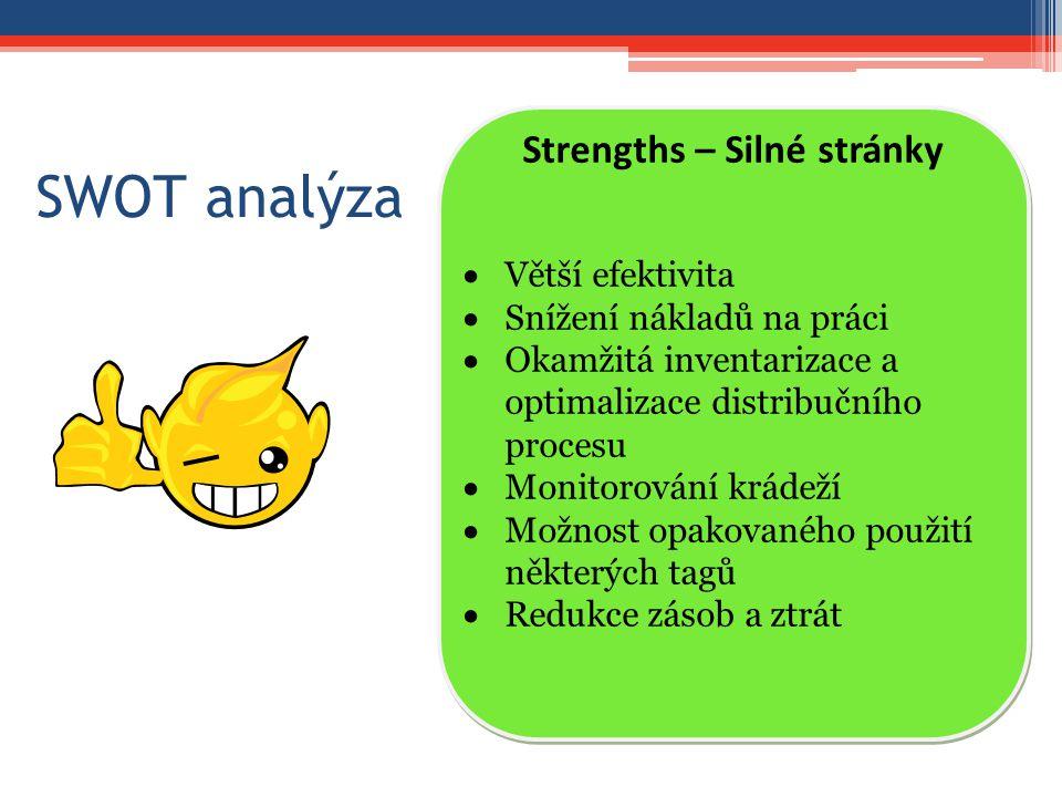 Strengths – Silné stránky