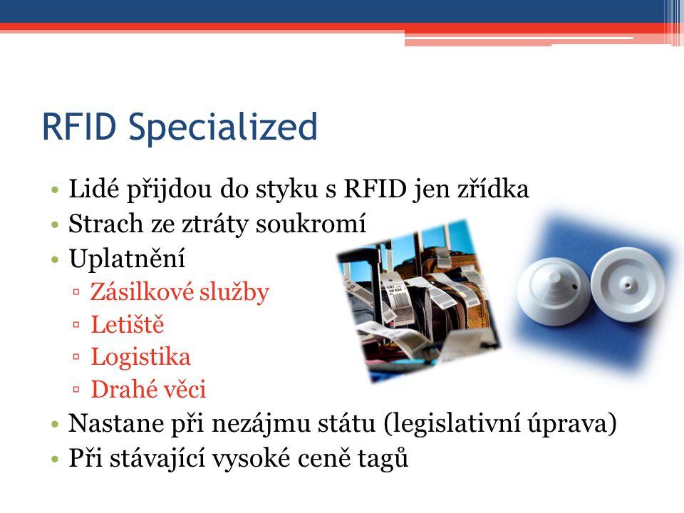 RFID Specialized Lidé přijdou do styku s RFID jen zřídka