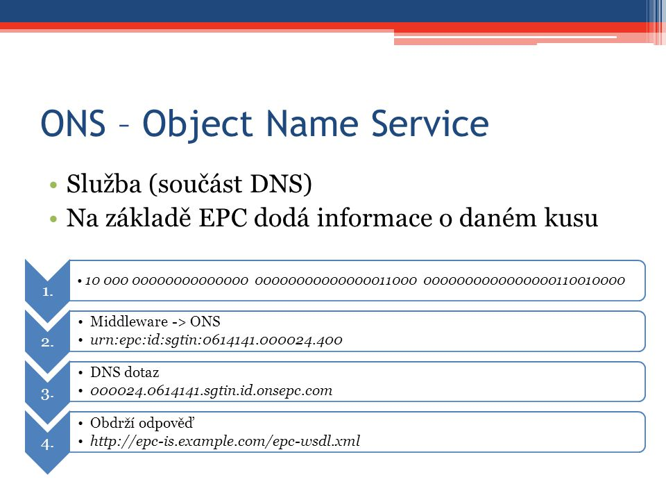 ONS – Object Name Service