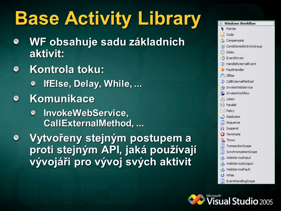 Base Activity Library WF obsahuje sadu základních aktivit: