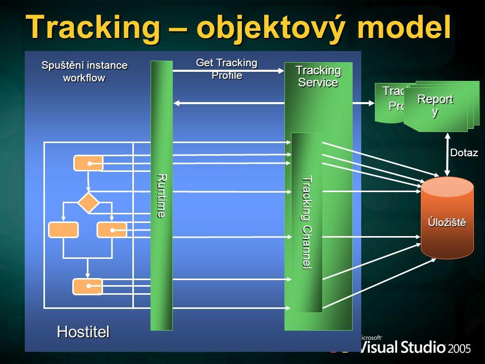 Tracking – objektový model