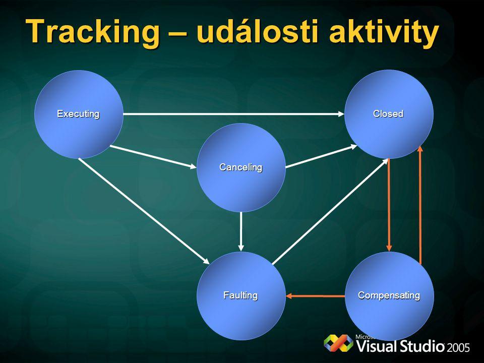 Tracking – události aktivity