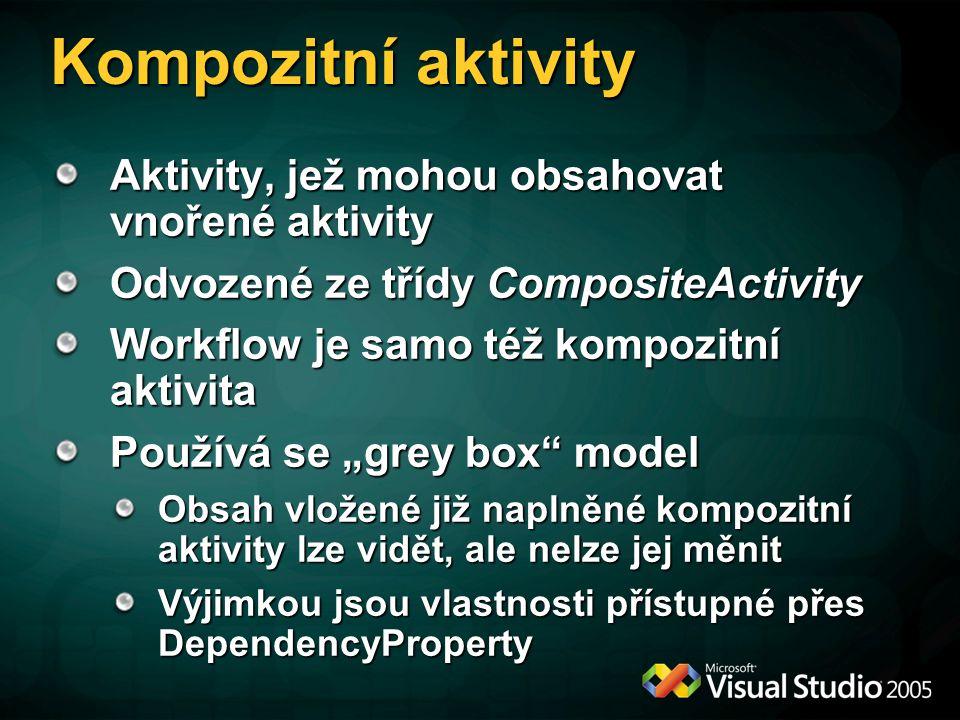 Kompozitní aktivity Aktivity, jež mohou obsahovat vnořené aktivity