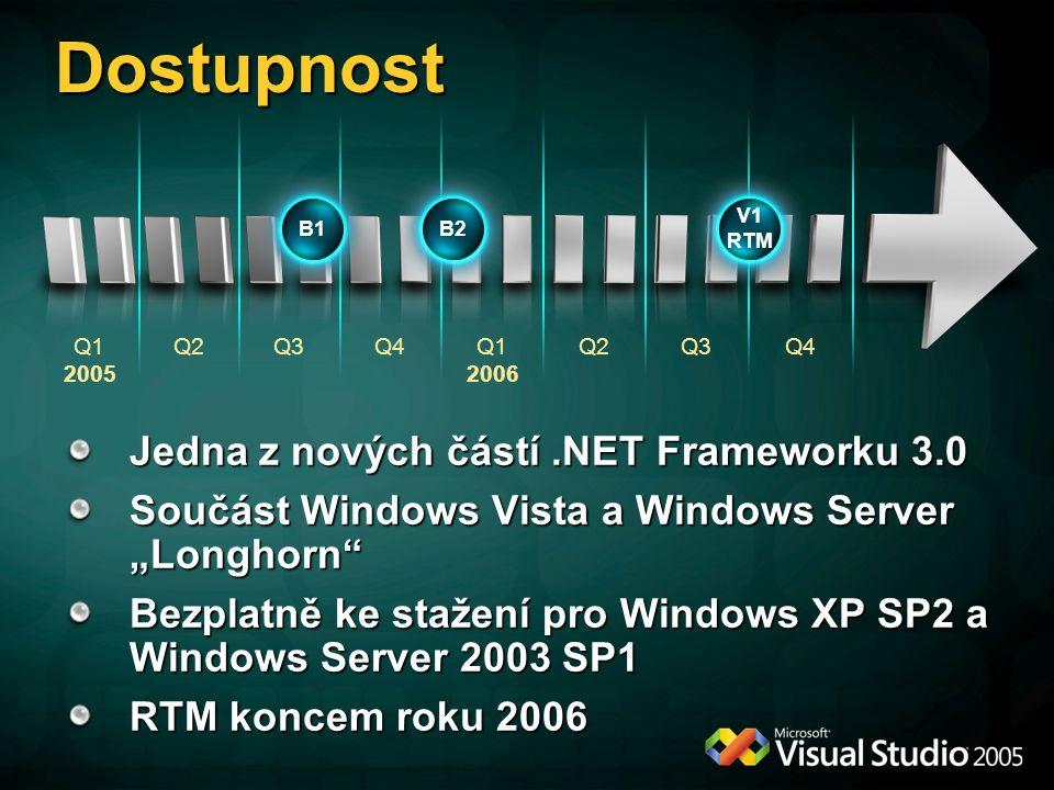 Dostupnost Jedna z nových částí .NET Frameworku 3.0