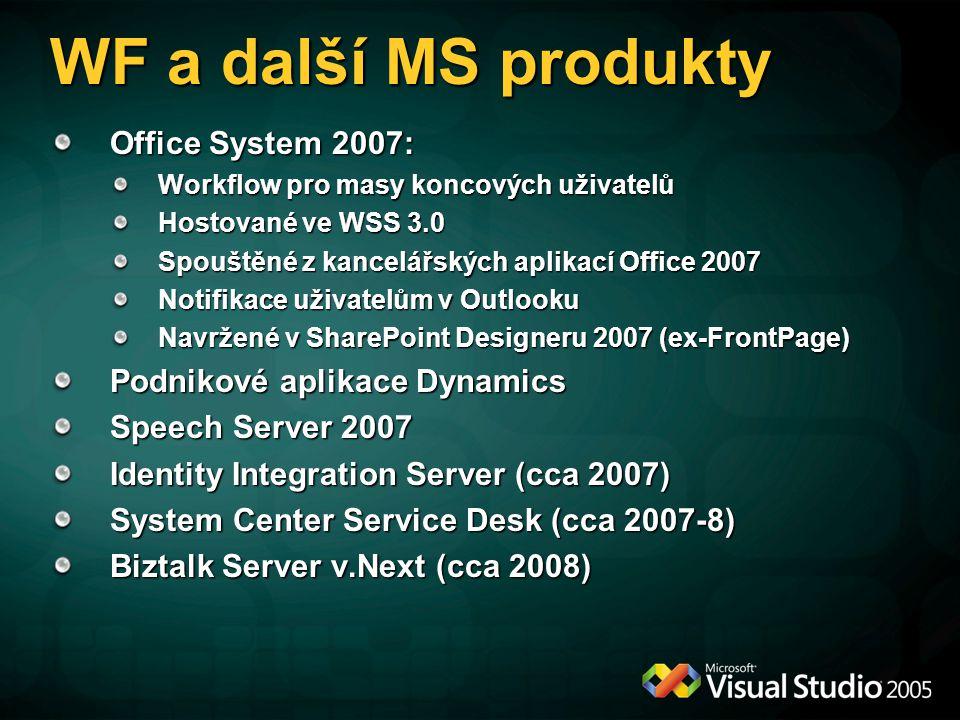 WF a další MS produkty Office System 2007: Podnikové aplikace Dynamics