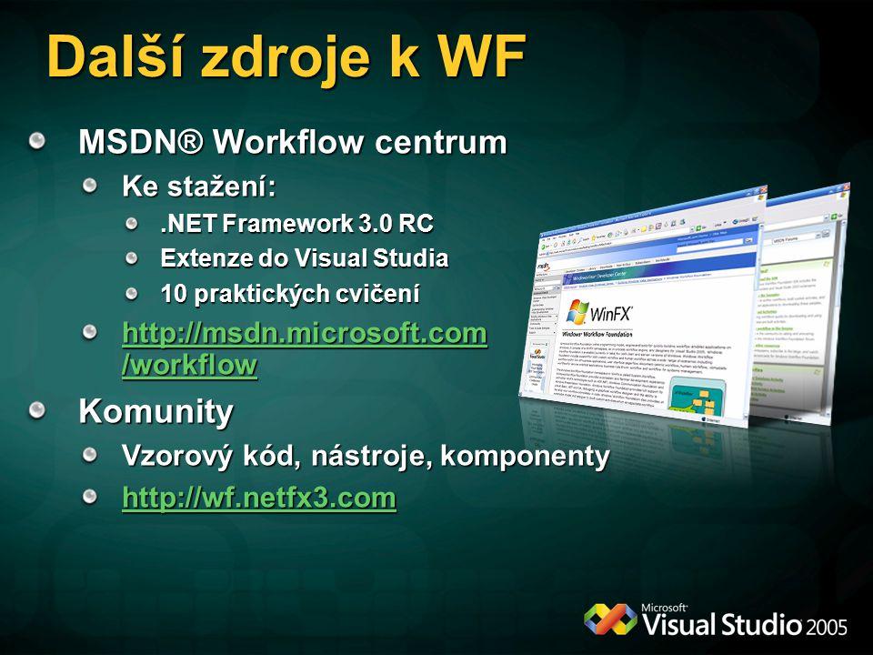 Další zdroje k WF MSDN® Workflow centrum Komunity Ke stažení: