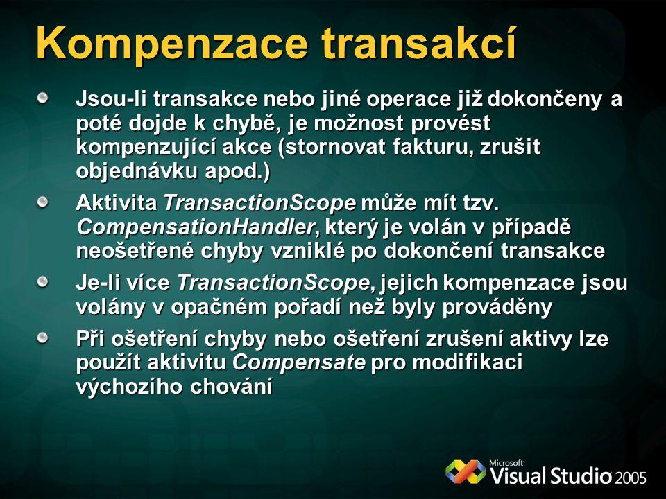 Kompenzace transakcí