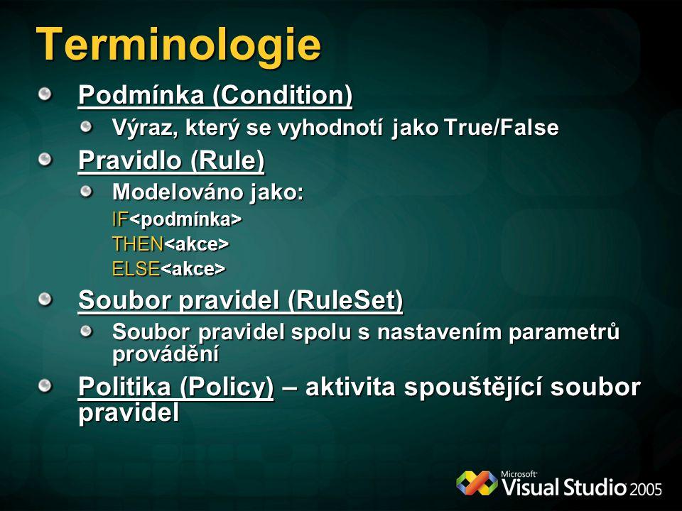 Terminologie Podmínka (Condition) Pravidlo (Rule)