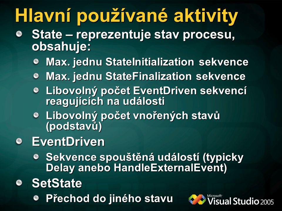 Hlavní používané aktivity