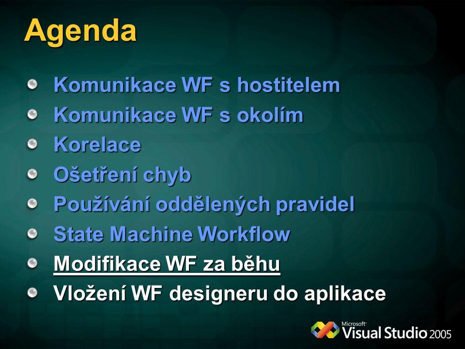 Agenda Komunikace WF s hostitelem Komunikace WF s okolím Korelace