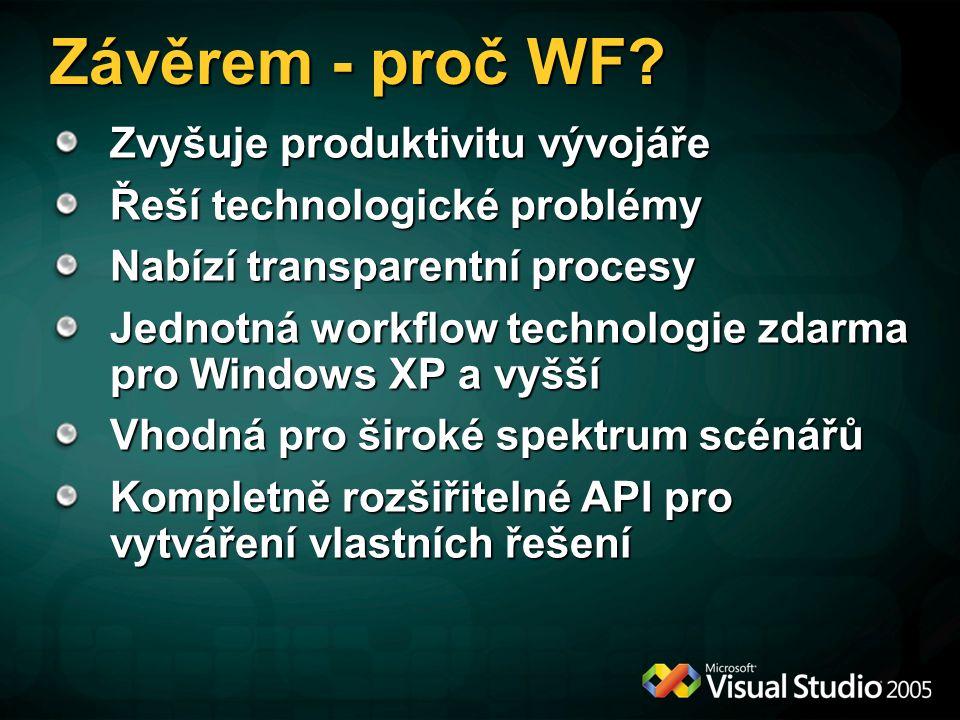 Závěrem - proč WF Zvyšuje produktivitu vývojáře