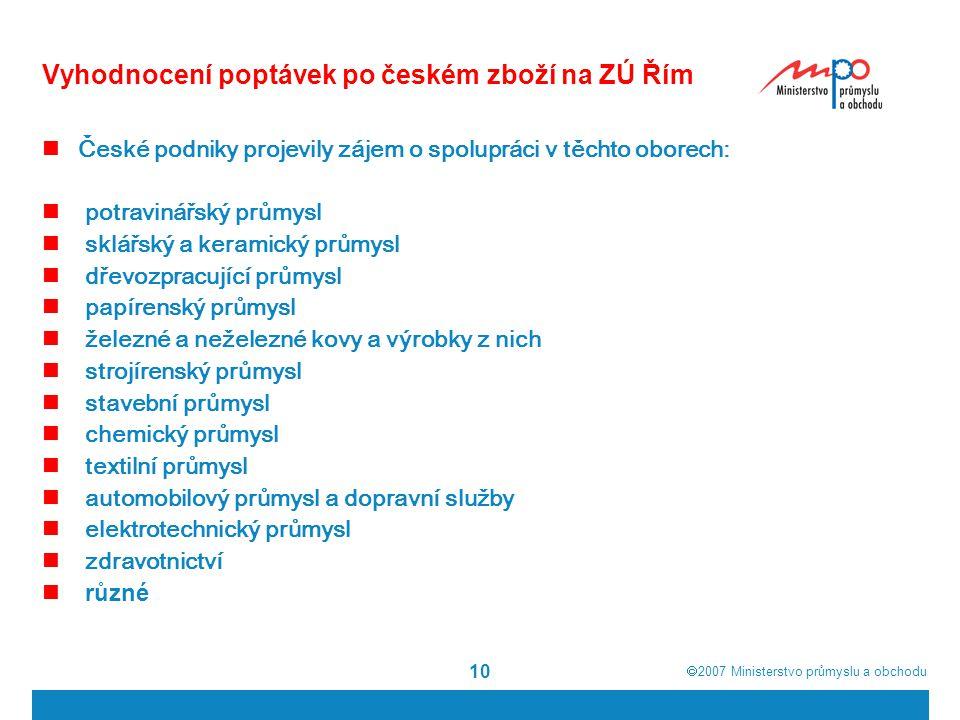 Vyhodnocení poptávek po českém zboží na ZÚ Řím