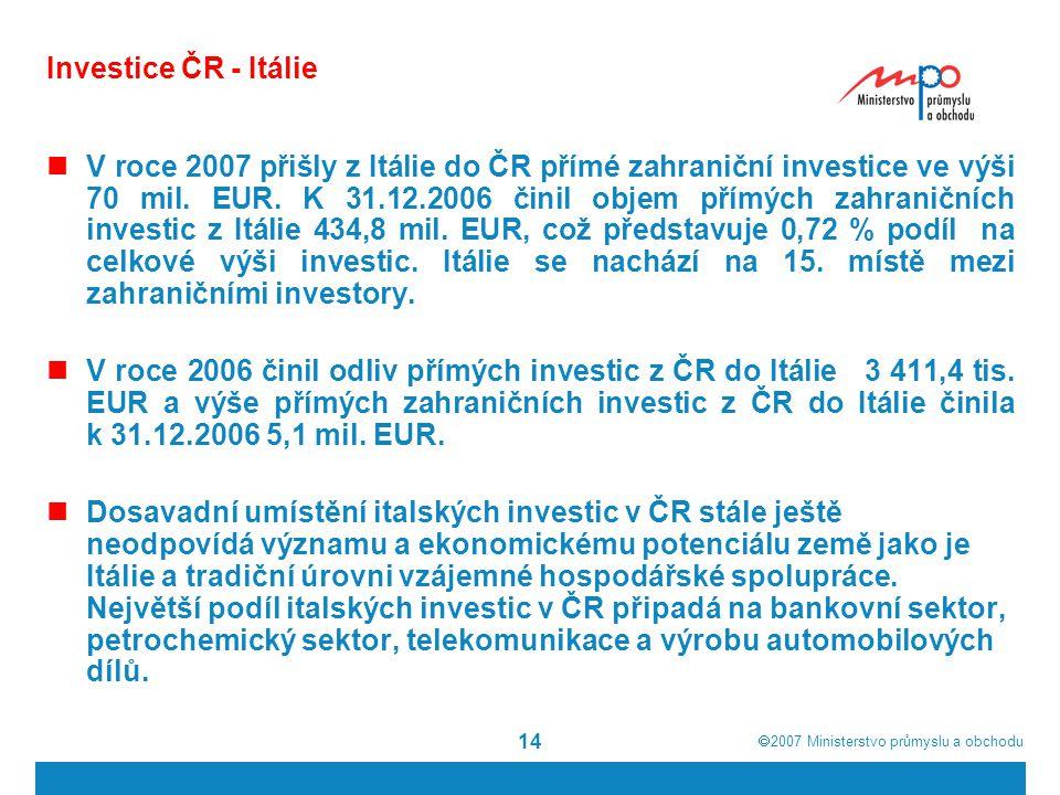 Investice ČR - Itálie