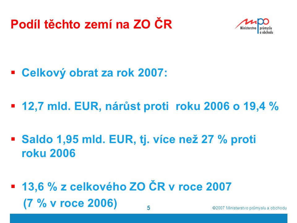 Podíl těchto zemí na ZO ČR