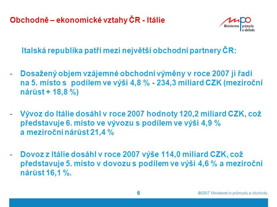 Obchodně – ekonomické vztahy ČR - Itálie