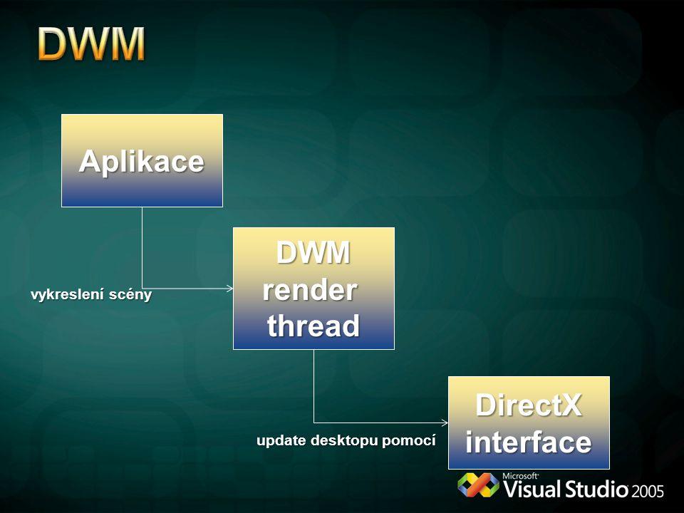 DWM Aplikace DWM render thread DirectX interface vykreslení scény