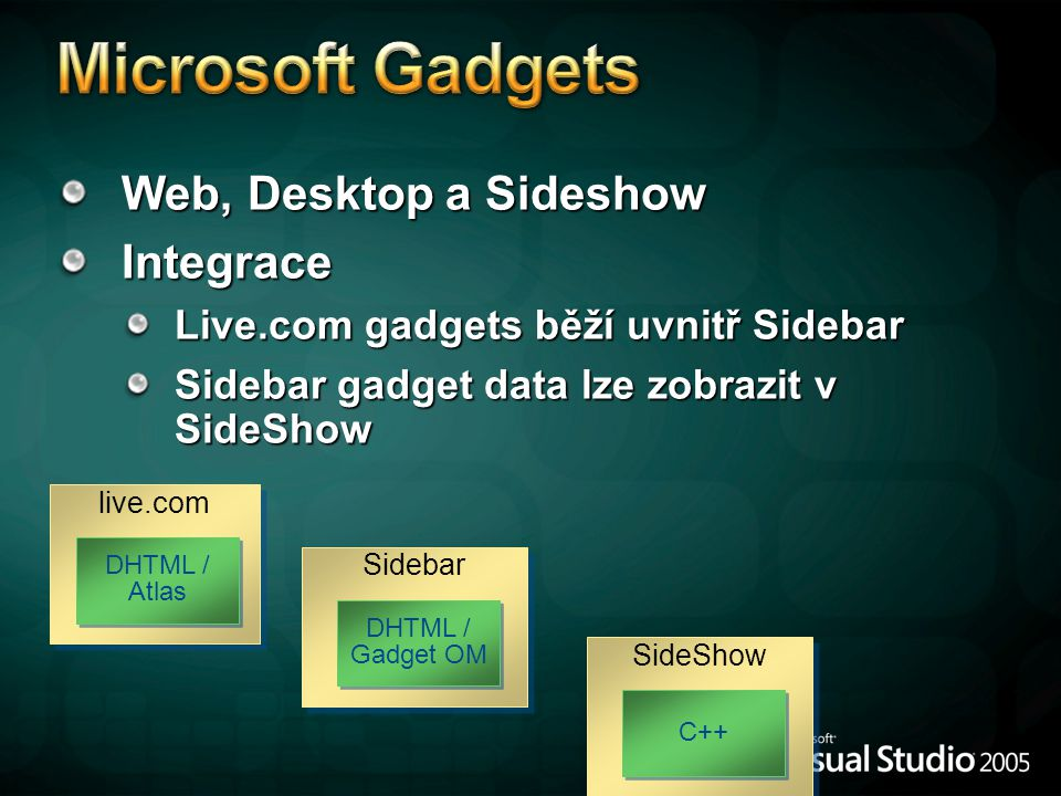 Microsoft Gadgets Web, Desktop a Sideshow Integrace