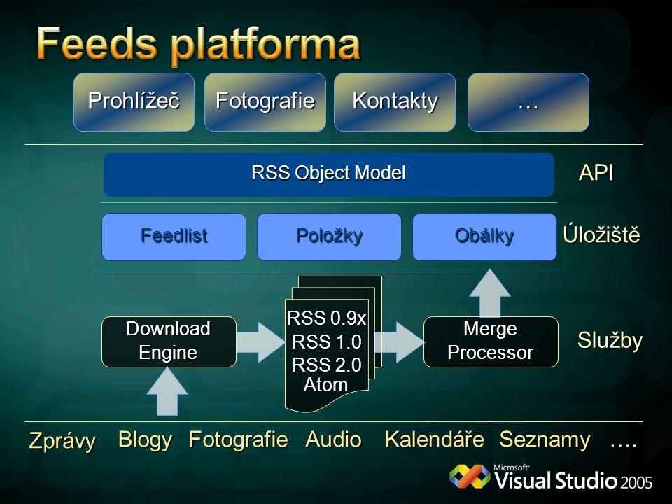 Feeds platforma Prohlížeč Fotografie Kontakty … API Úložiště Služby