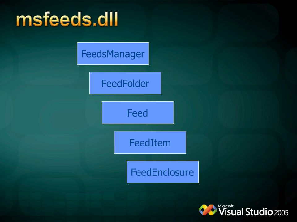 msfeeds.dll FeedsManager FeedFolder Feed FeedItem FeedEnclosure