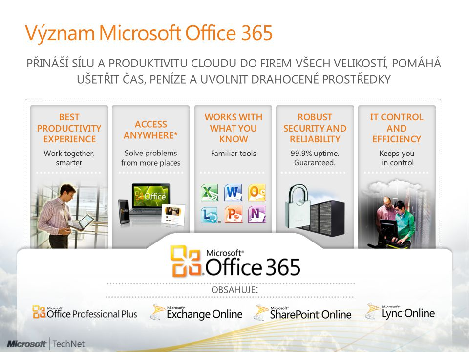 Význam Microsoft Office 365