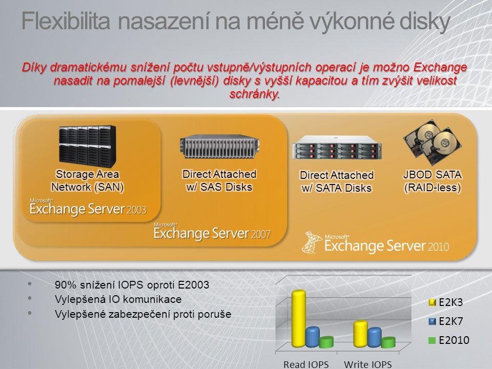 Flexibilita nasazení na méně výkonné disky