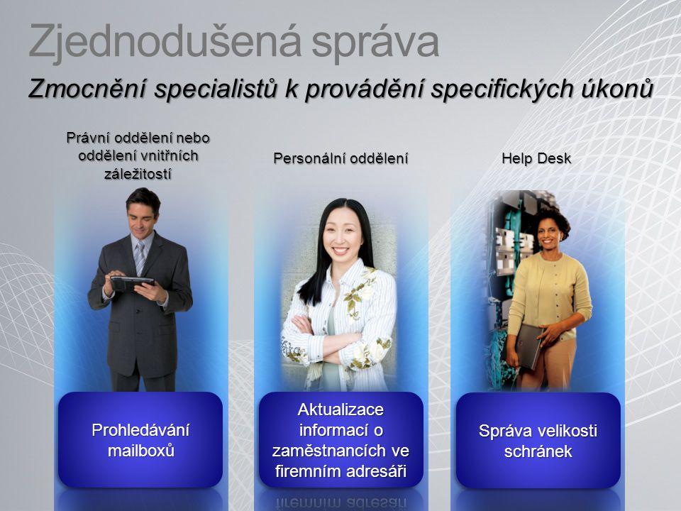 Zjednodušená správa Zmocnění specialistů k provádění specifických úkonů. Právní oddělení nebo oddělení vnitřních záležitostí.