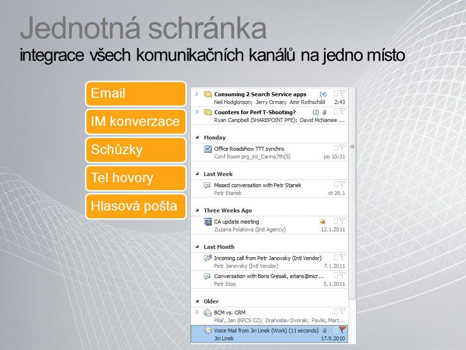 Jednotná schránka integrace všech komunikačních kanálů na jedno místo