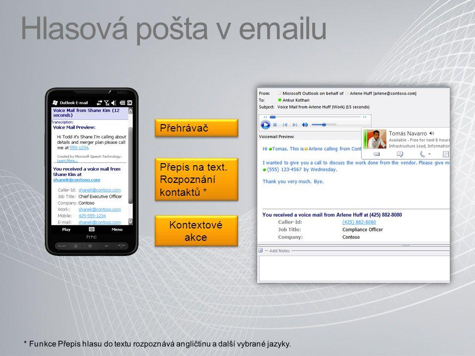 Hlasová pošta v emailu Přehrávač Přepis na text. Rozpoznání kontaktů *