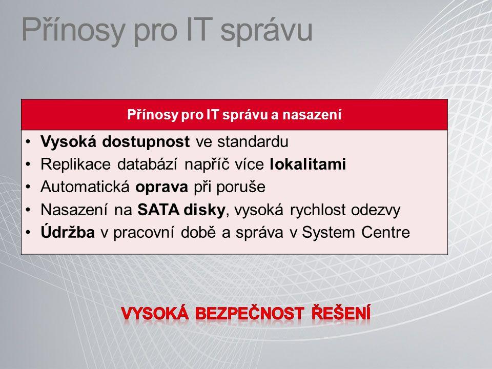 Přínosy pro IT správu a nasazení Vysoká bezpečnost řešení