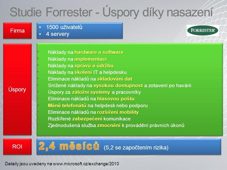 Studie Forrester - Úspory díky nasazení
