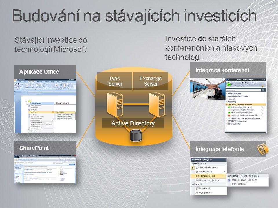 Budování na stávajících investicích