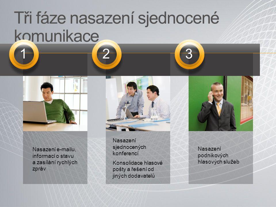 Tři fáze nasazení sjednocené komunikace