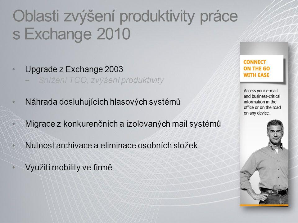 Oblasti zvýšení produktivity práce s Exchange 2010