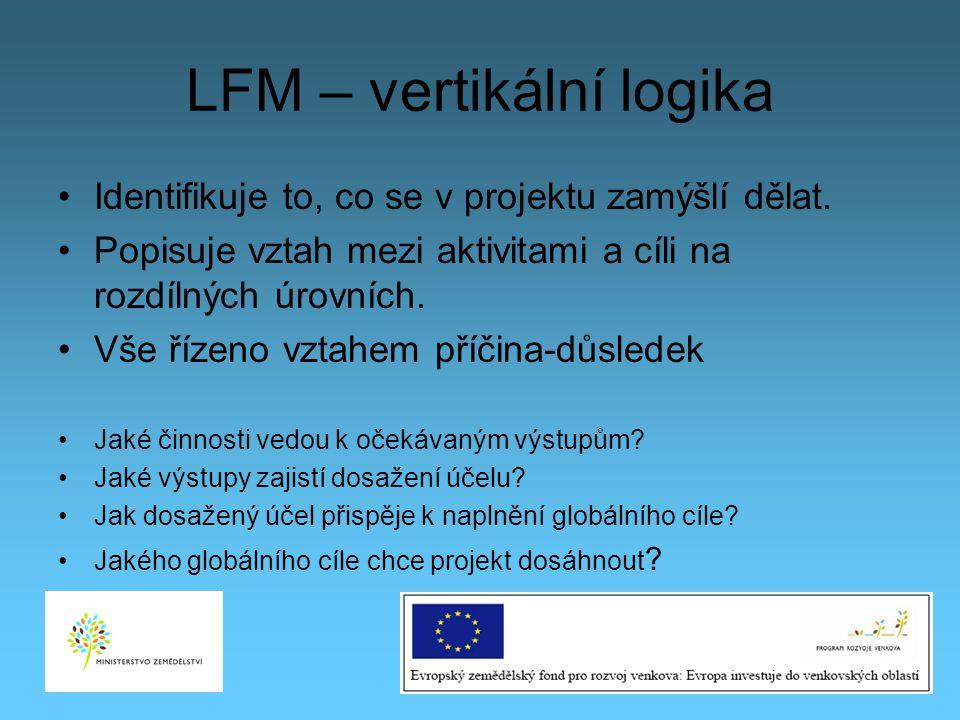 LFM – vertikální logika