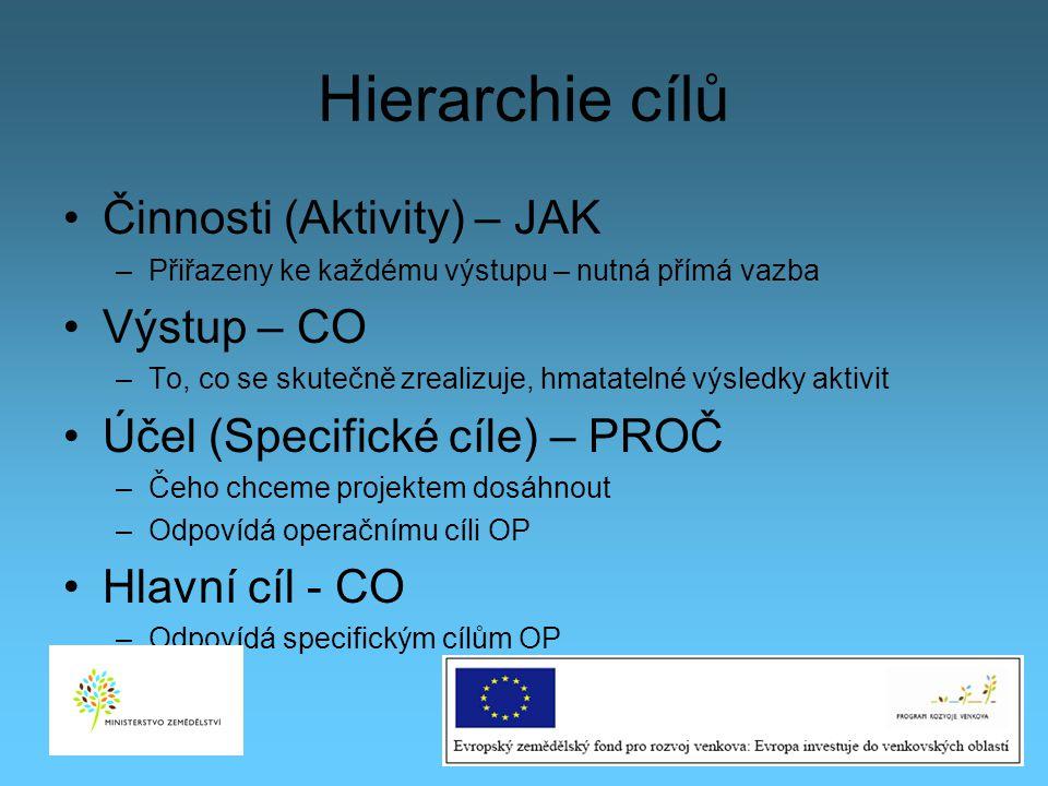 Hierarchie cílů Činnosti (Aktivity) – JAK Výstup – CO