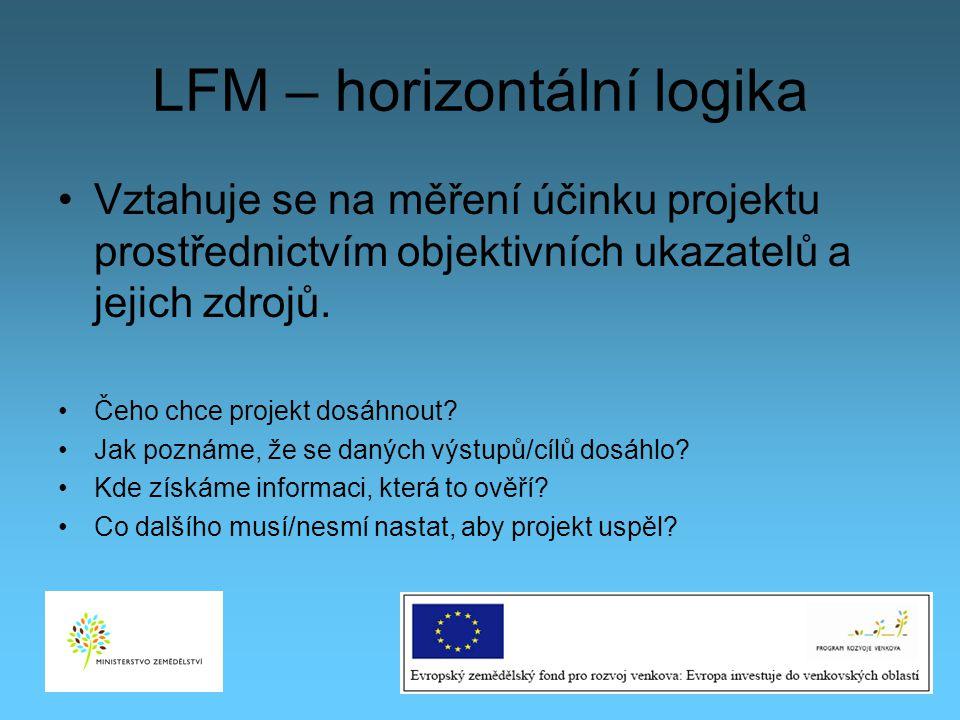 LFM – horizontální logika