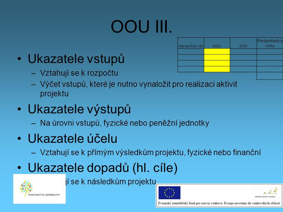 OOU III. Ukazatele vstupů Ukazatele výstupů Ukazatele účelu