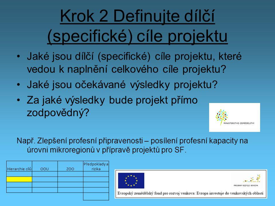 Krok 2 Definujte dílčí (specifické) cíle projektu
