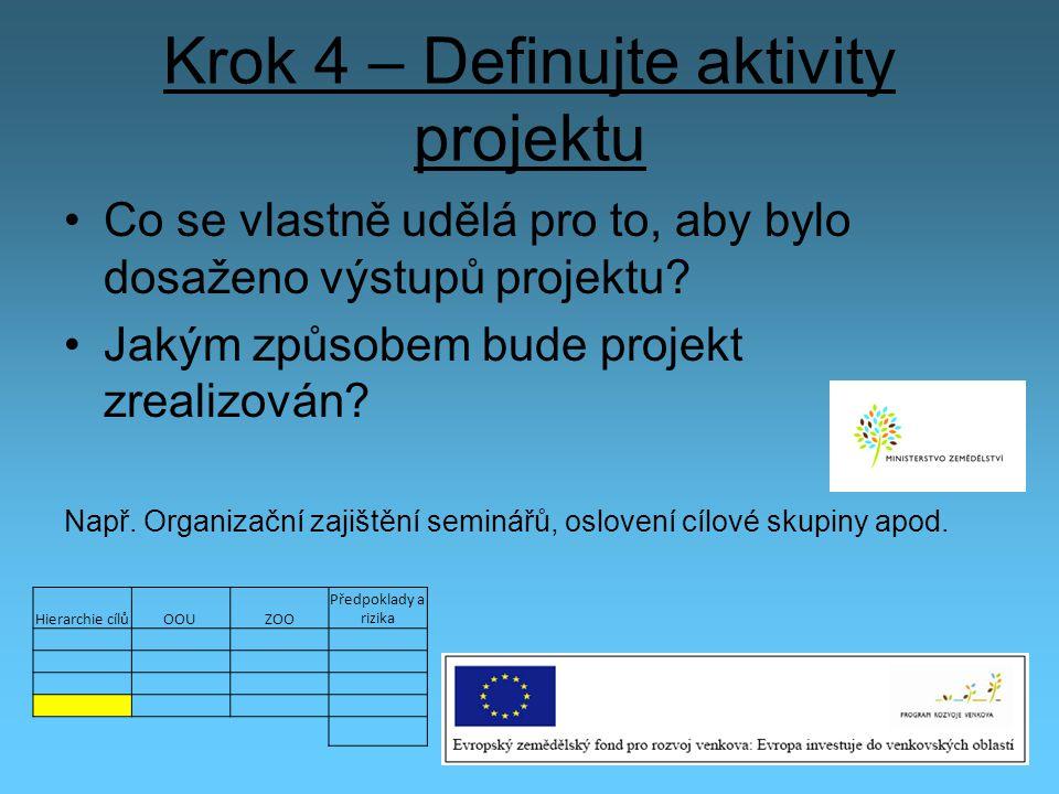 Krok 4 – Definujte aktivity projektu