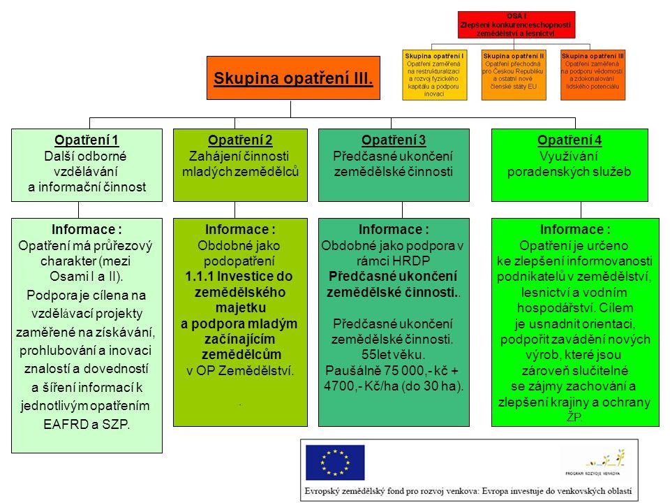 Skupina opatření III. Opatření 1 Další odborné vzdělávání