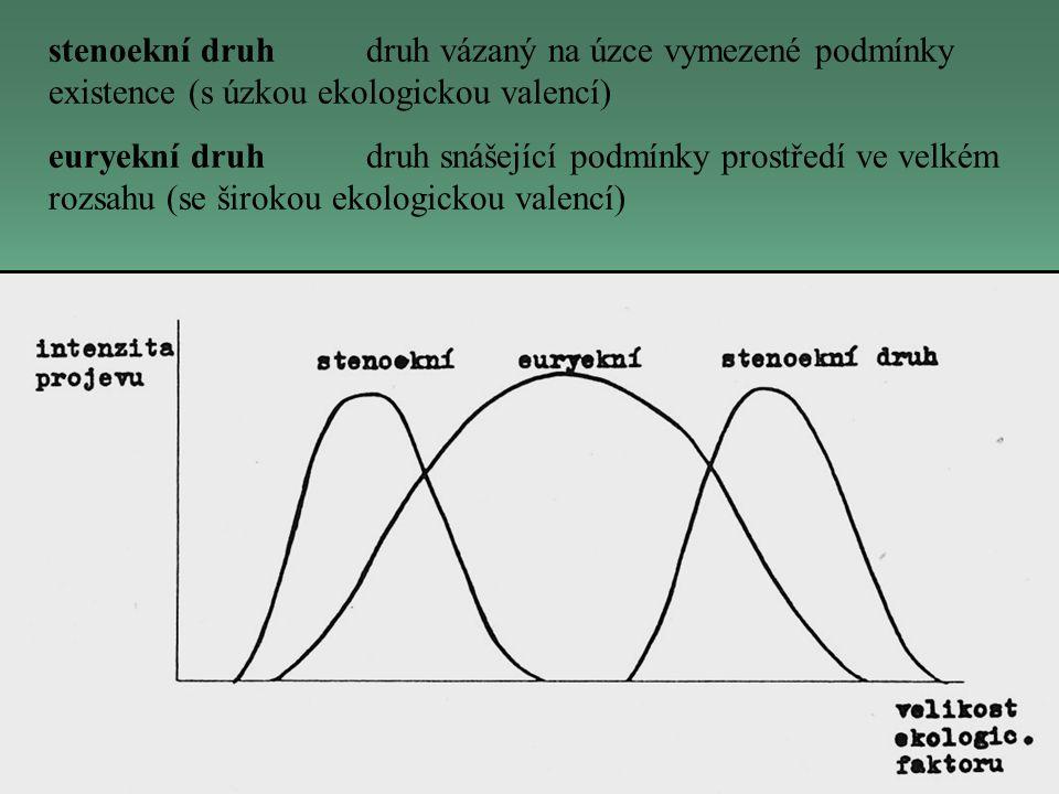 stenoekní druh druh vázaný na úzce vymezené podmínky existence (s úzkou ekologickou valencí)
