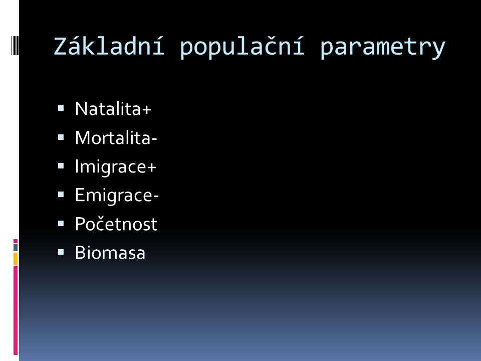 Základní populační parametry
